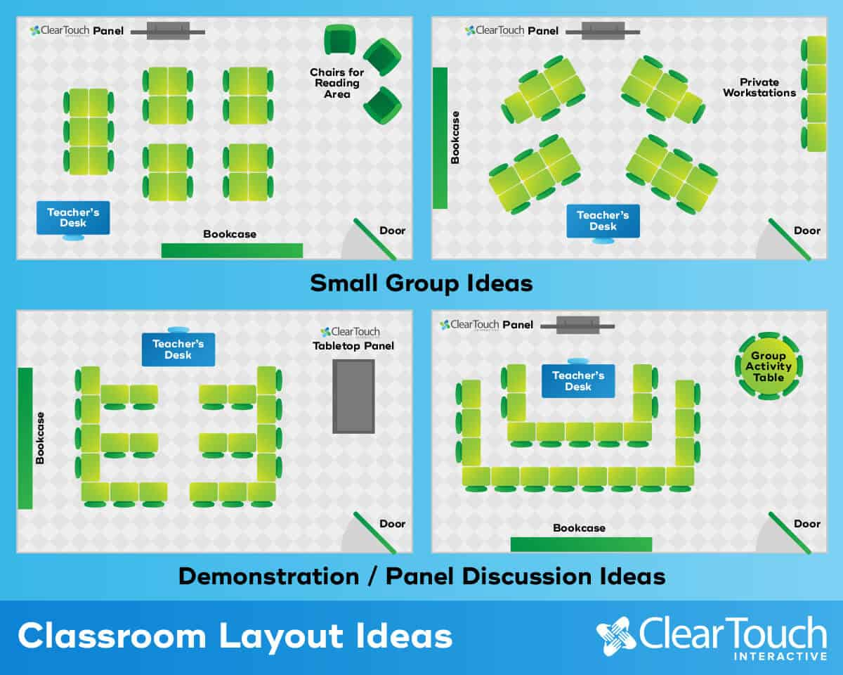 Classroom Design For Discussion Based Teaching : Improve student learning with smart classroom layout