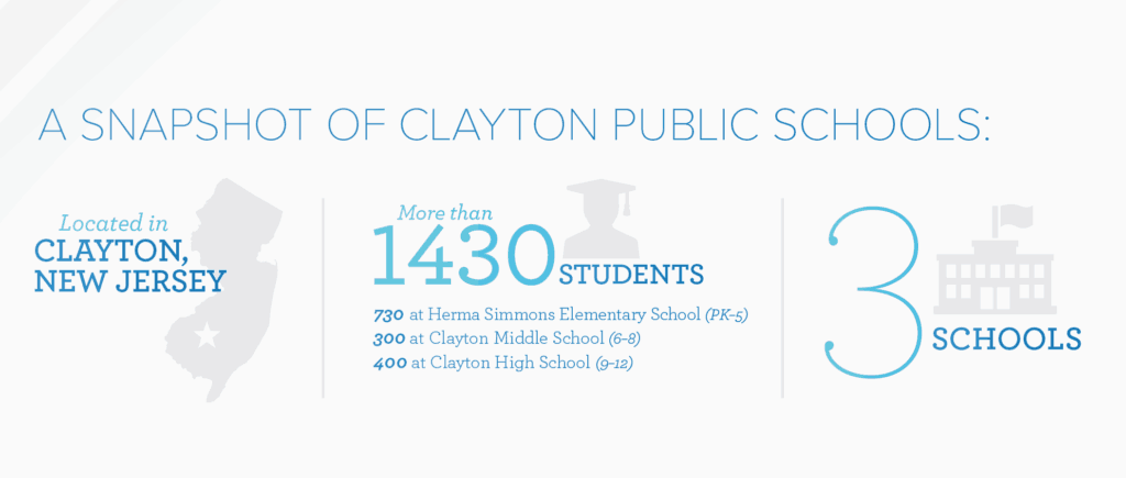 Customer Story from Clayton County Schools