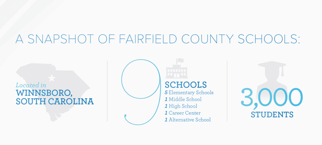 Customer Story from Fairfield County Schools