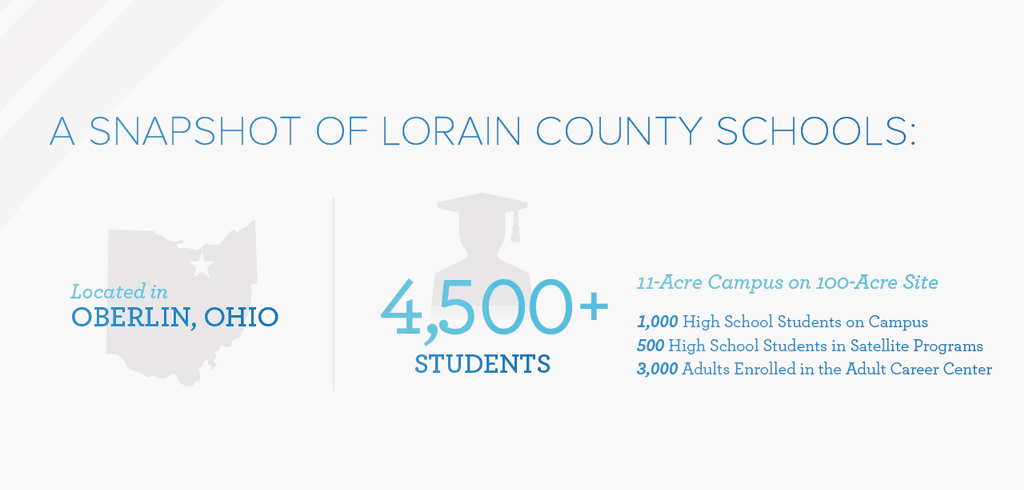 Lorain County case study