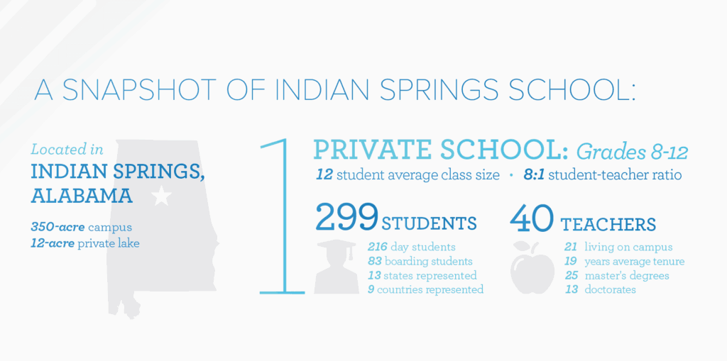 Customer Story from Indian Springs Schools