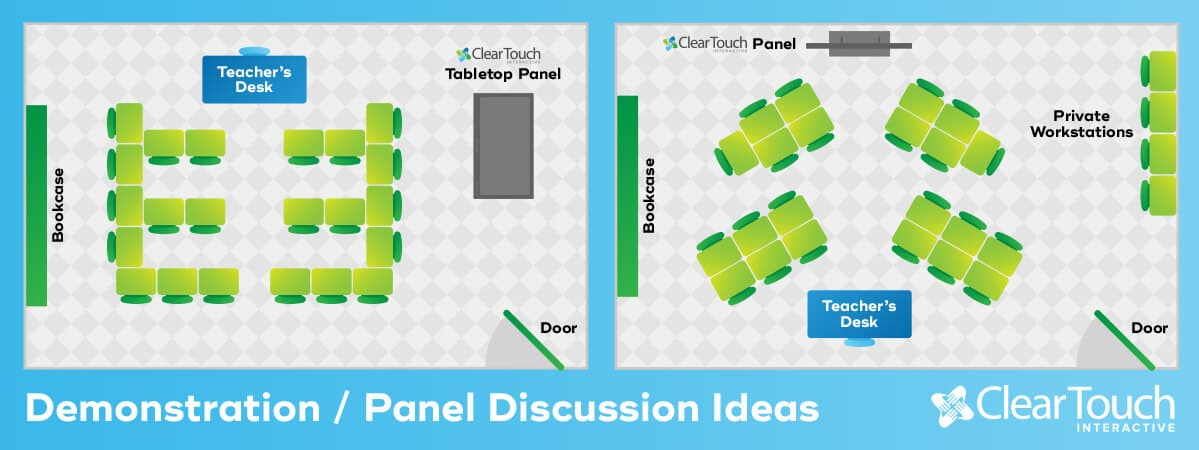 How Classroom Design Affects Learning ~ Improve student learning with smart classroom layout